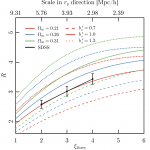 Cosmological Information from the Small-scale Redshift-space Distortion