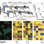 Deep-Learning Study of the 21-cm Differential Brightness Temperature During the Epoch of Reionization