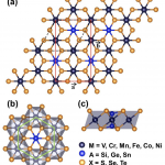 Carrier- and strain-tunable intrinsic magnetism in two-dimensional MAX3 transition metal chalcogenides