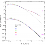 Constraining cosmology with big data statistics of cosmological graphs